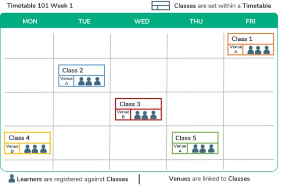 timetable example image v1