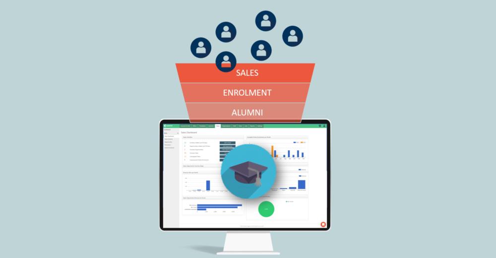 Wisenet-Application Management-Sales Funnelv2